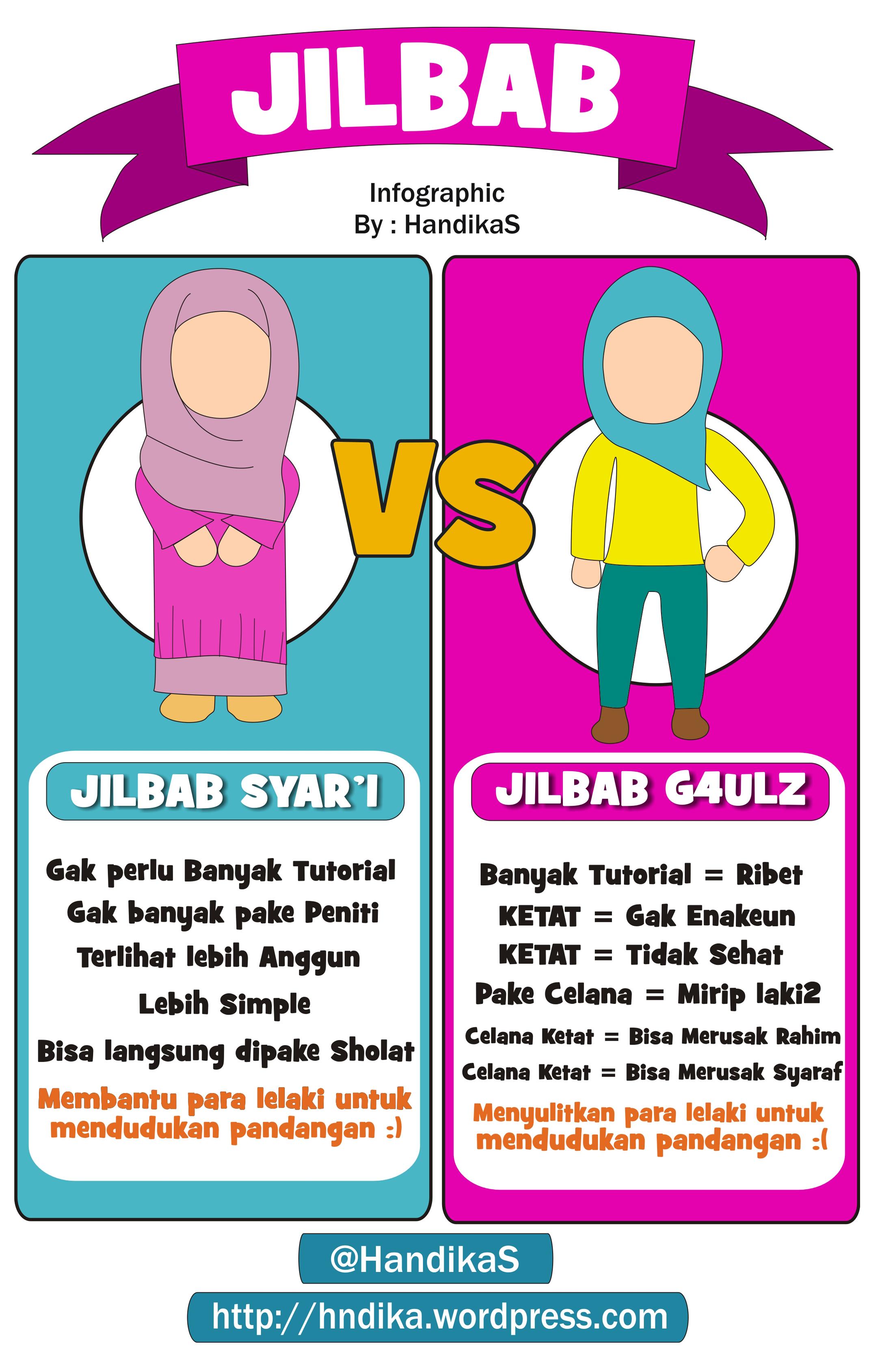 Jilbab Syar'i VS Jilbab Ketat – Handika's Blog